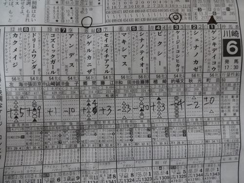 15-1.6R予想.JPG